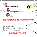 How to download canon ip1800 drivers.