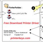 Epson L360 | Printer Reset Keys
