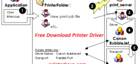Download Epson PX-S05W Driver & Resetter
